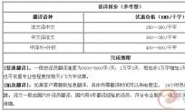 北京法语翻译多少钱