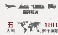 为什么翻译公司的规模不会太大