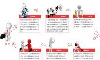翻译公司如何保证翻译质量