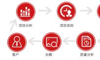 中俄翻译公司合作流程