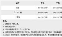 翻译一小时的电影字幕多少钱